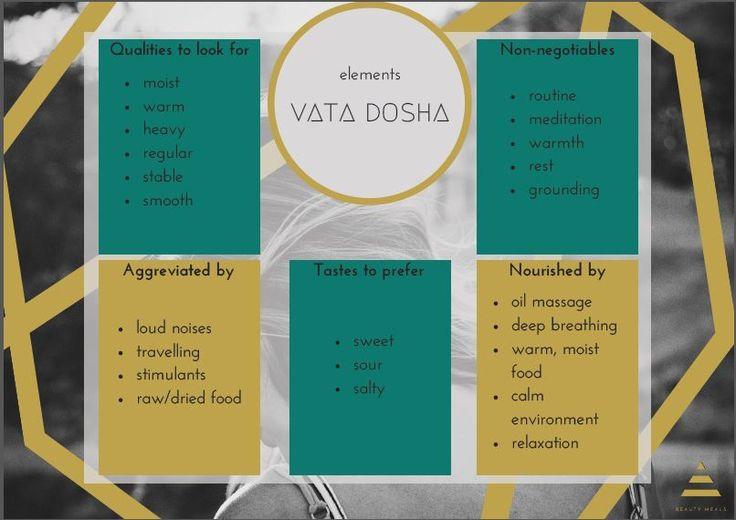 AYURVEDA / VATA DOSHA - Free dowloadable postcard as a reminder of basic guidelines for your Vata dosha