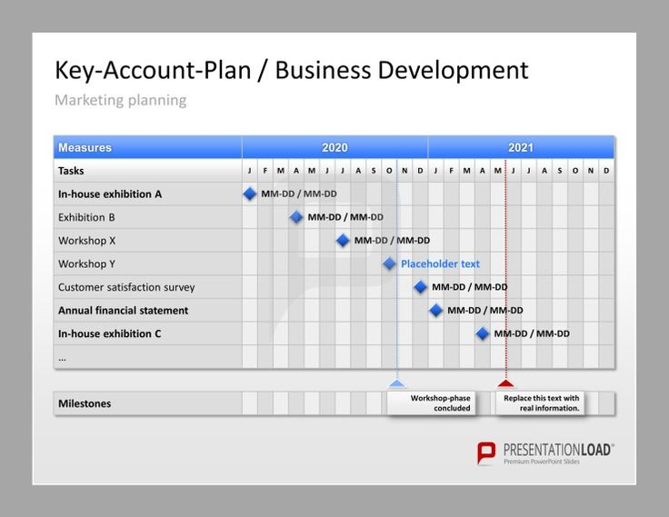 Key-Account Management PowerPoint Key-Account-Plan \/ Business - account plan templates