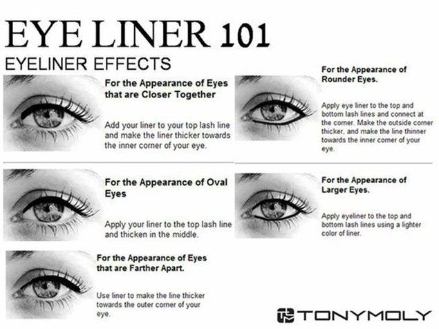 Eyeliner effect