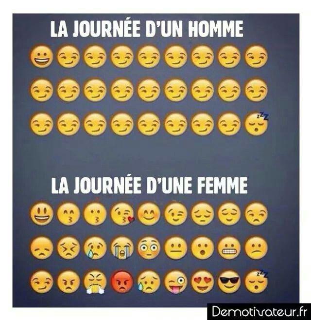 Émotions homme / femme