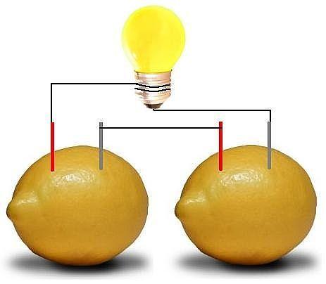 How To Make A Lemon Powered Light Bulb