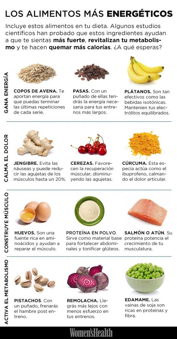 Los alimentos más energéticos que todos los deportistas deben tener en cuenta. #nutrición #entrenamiento