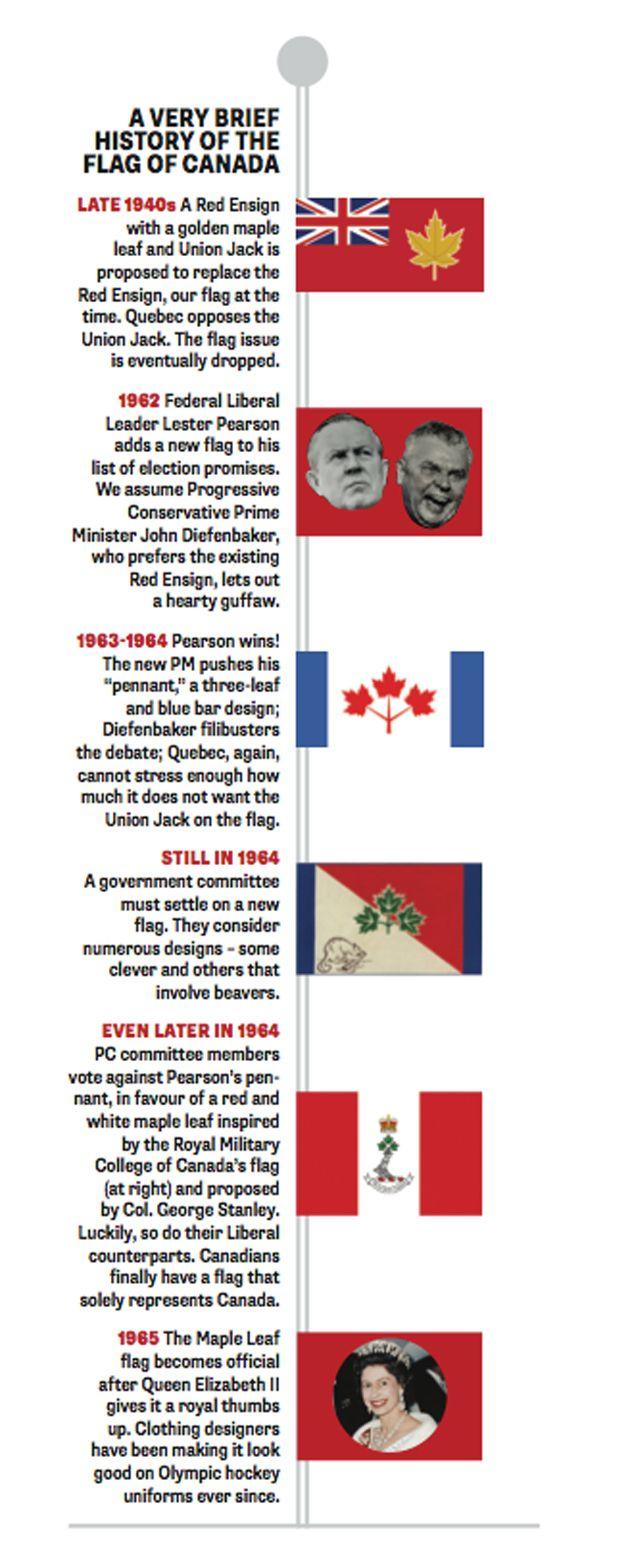 best 25 flag of canada ideas on pinterest o canada canada leaf