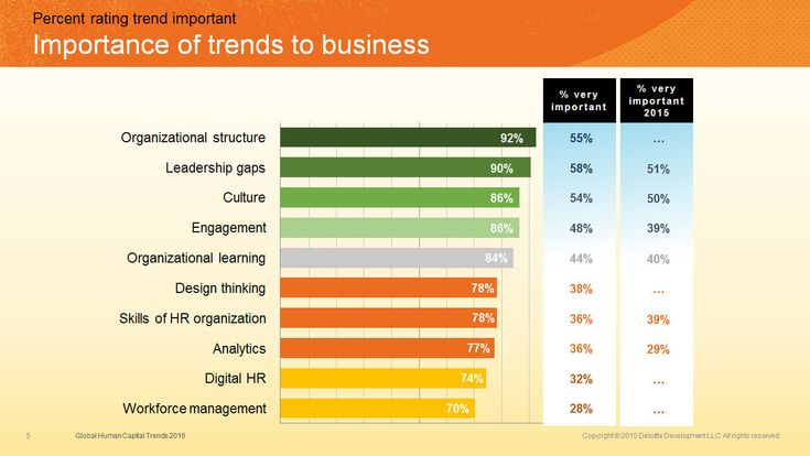 New Research Shows Why Focus On Teams, Not Just Leaders, Is Key To Business Performance - Forbes