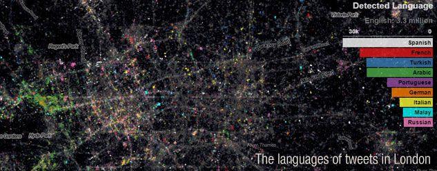 Londra'da atılan tweetlerin dillere göre dağılımıhttps://www.ceviridukkani.com/Dil-Cevirisi