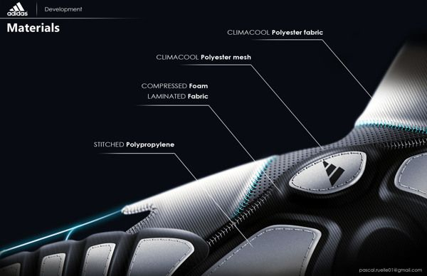 ADIDAS - Cricket innovation on Behance