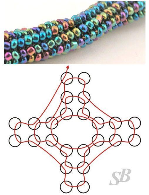 Урок плетения в технике ндебеле или еще называют елочкой. Пошаговые схемы и описание работы. Мастер-класс ндебеле из бисера.