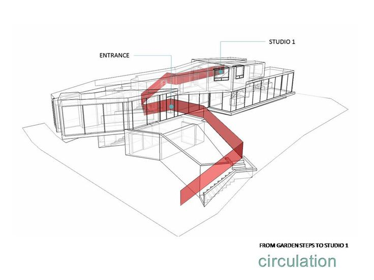 Mobius House circulation diagram 2