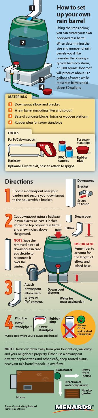Learn How A Rain Barrel Can Save You Money brought to you by the Menards Garden Center http://www.menards.com/main/c-19514.htm