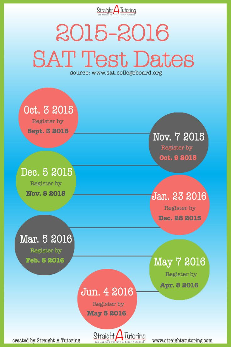 SAT Dates 2015-2016 SAT Dates Straight A Tutoring infographic