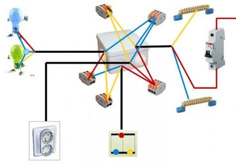 Схема подключения на освещение и розетки
