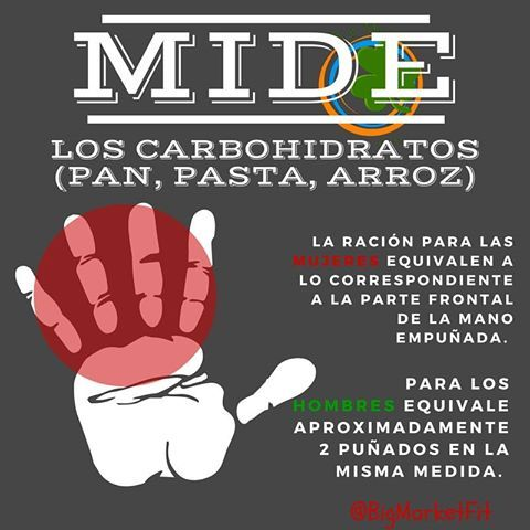 Las raciones de los carbohidratos que consumimos varían mucho de acuerdo a la dieta con el objetivo que persigamos, pues unos organismos requerirán más y otros menos; sin embargo de forma general, para escoger la ración de carbohidratos de cada comida (desayuno, comida y cena) podemos cerrar la mano, la medida de nuestro puño indica la ración de carbohidratos a elegir. Si estamos escogiendo carbohidratos buenos, podemos escoger dos puños, pero, si elegimos carbohidratos malos, debemos…