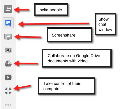 how to start a google hangout on ipad