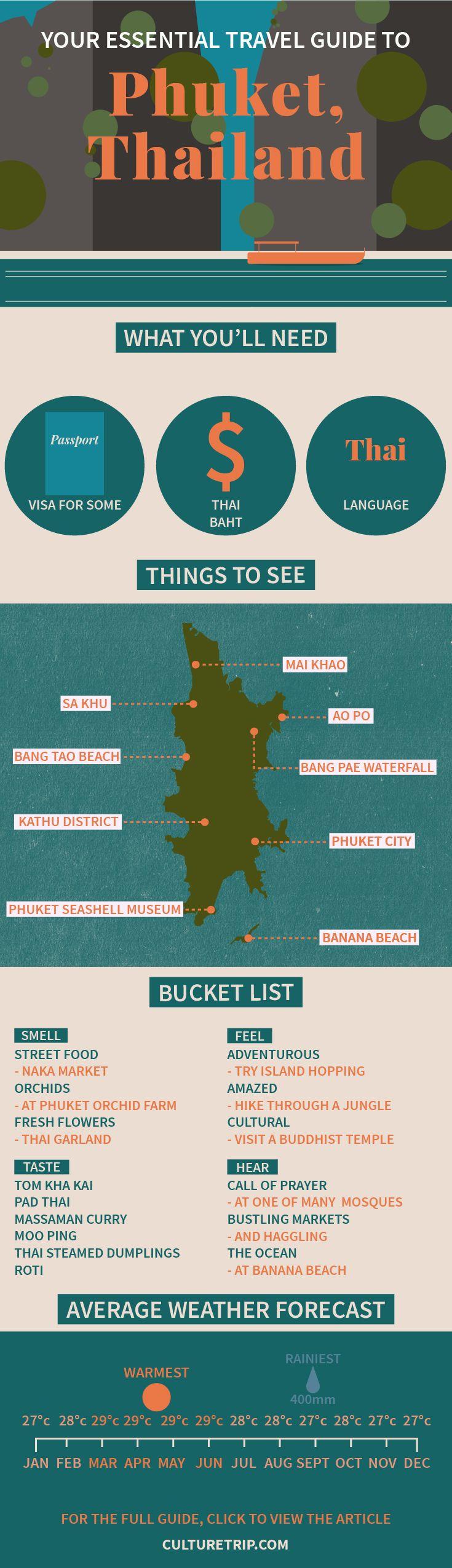 Your Essential Travel Guide to Phuket (Infographic) | Phuket, Thailand, city break, weekend break, Asia, bucket list, wanderlust, adventure, challenge, coffee, bar, food, must try