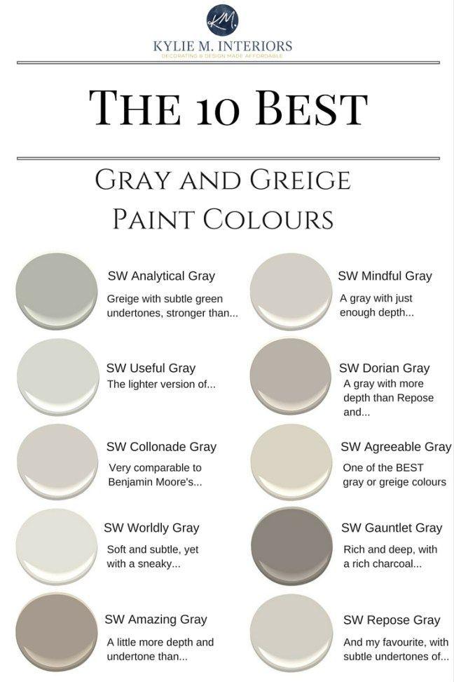Best Decorating Blogs Interesting Best 25 Decorating Blogs Ideas On Pinterest  House Decorations Inspiration