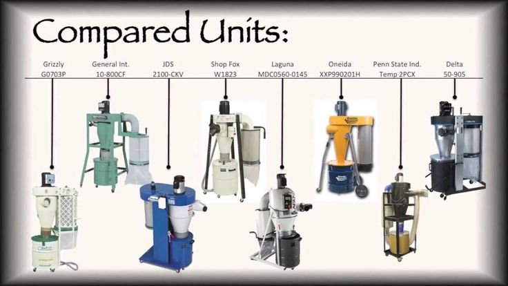 57 Best Images About Woodworking Dust Collector On Pinterest Dust Collection Workshop And
