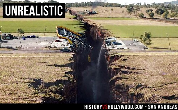 The San Andreas Fault opens up in the San Andreas movie starring Dwayne Johnson (The Rock). Could it really happen? http://www.historyvshollywood.com/reelfaces/san-andreas/