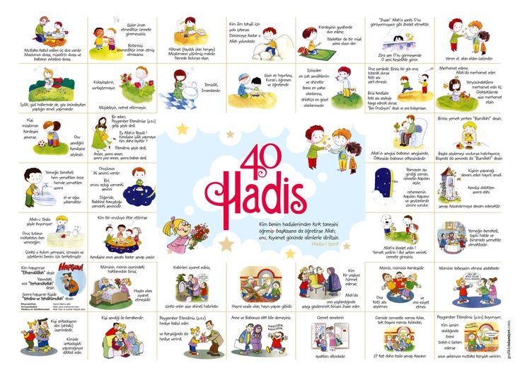 Çocuklara 40 Hadis