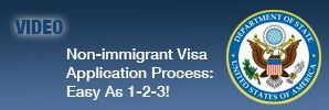 Non-immigrant Visa Application Process: Easy As 1-2-3!