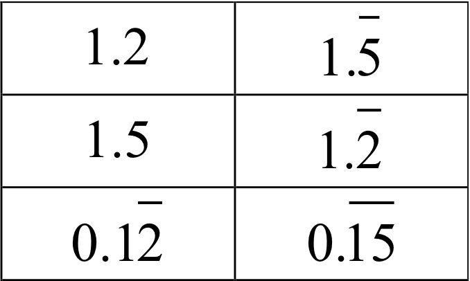 free worksheets worksheet on converting fractions to decimals free math worksheets for. Black Bedroom Furniture Sets. Home Design Ideas