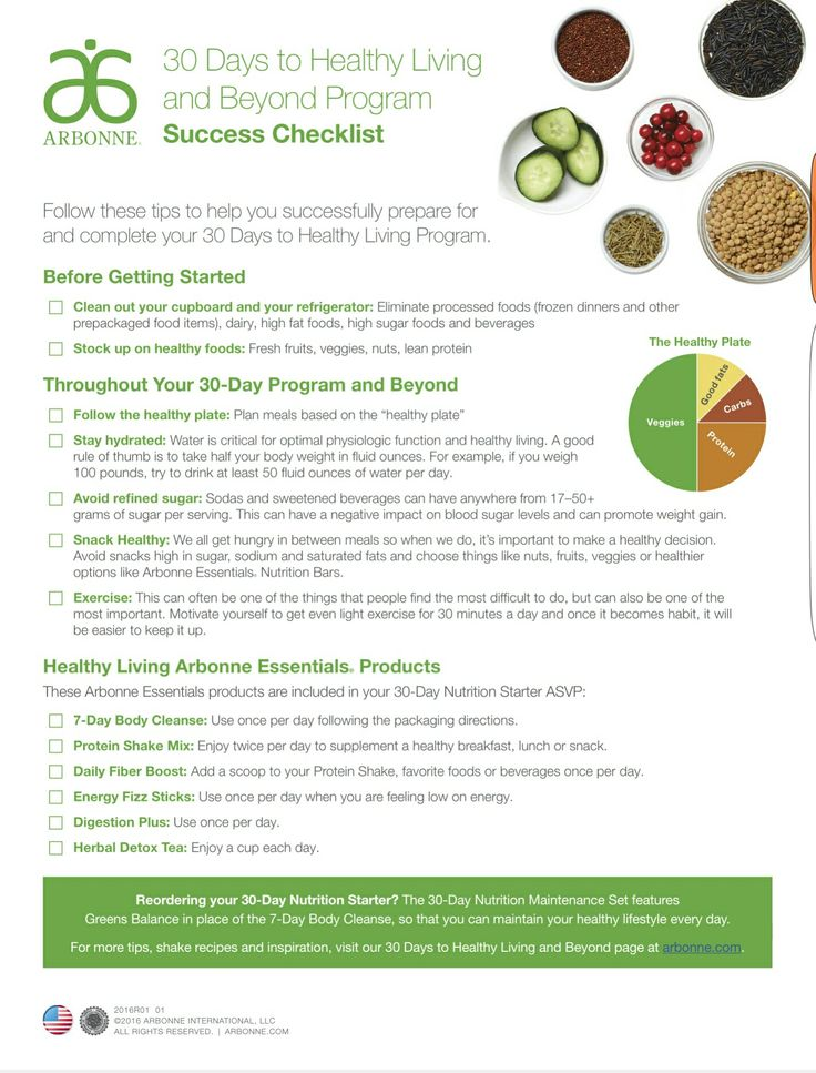 162 best Arbonne 30 Days to Healthy Living images on ...