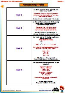 Worksheets - Grade 6 - Afrikaans 1st Add Language : Ontkenning