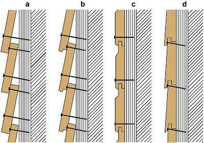 1077 besten pin bilder auf pinterest balkon gartendekoration und au endeck. Black Bedroom Furniture Sets. Home Design Ideas