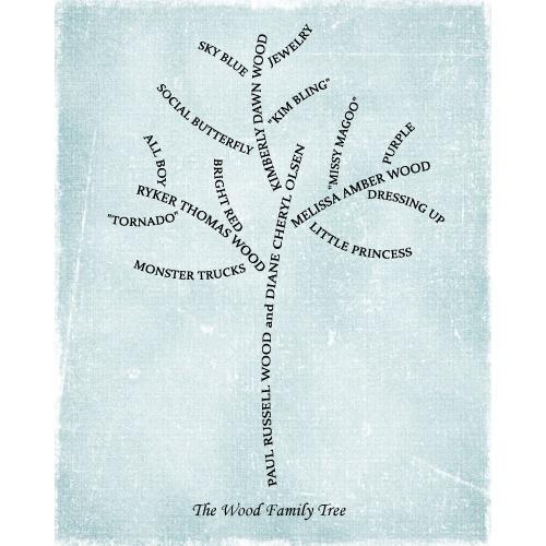 Great family tree idea :-)