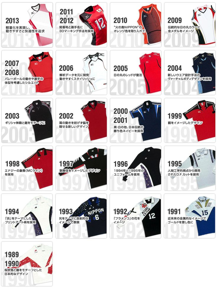 Japan volleyball jersey overview