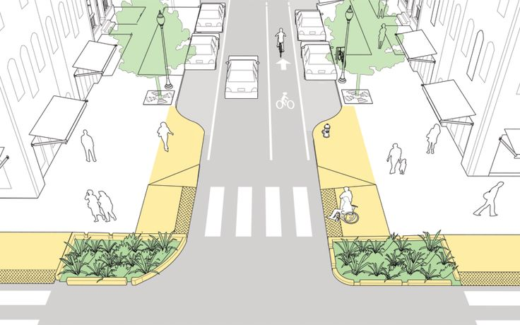 "Curb extensions forming a ""gateway"" at the mouth of an intersection in the NATCO Urban Street Design Guide. Click on image for details, and visit the Slow Ottawa 'Streets for Everyone' Pinterest board for more of these superb illustrations."