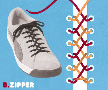 HOW TO LACE YOUR SHOES IN STYLE:  (And be one step closer to mastering the knots for that boy scout badge.)