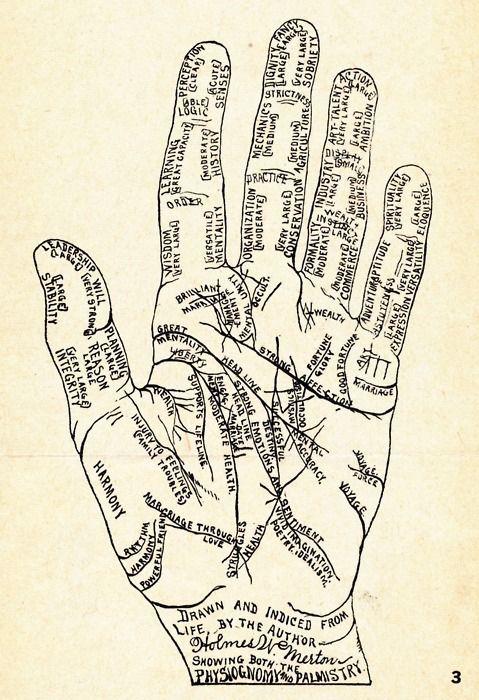 vintage palmistry print