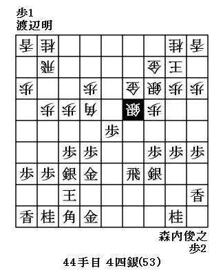 森内俊之 vs. 渡辺明 第74期順位戦A級5回戦 - 無料の棋譜サービス 将棋DB2