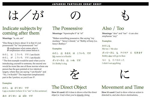 """[box type=""""info""""]Newer version of the Japanese Particles Cheatsheet[/box] Japanese particles can be fun, if by fun you mean eye gouges and hair pulls. I haven't come across too many people that enjoy Japanese particles. Tolerate? Sure, there are a few, but most people aren't fans, and most teachers don't make things too easy. Yesterday I …"""