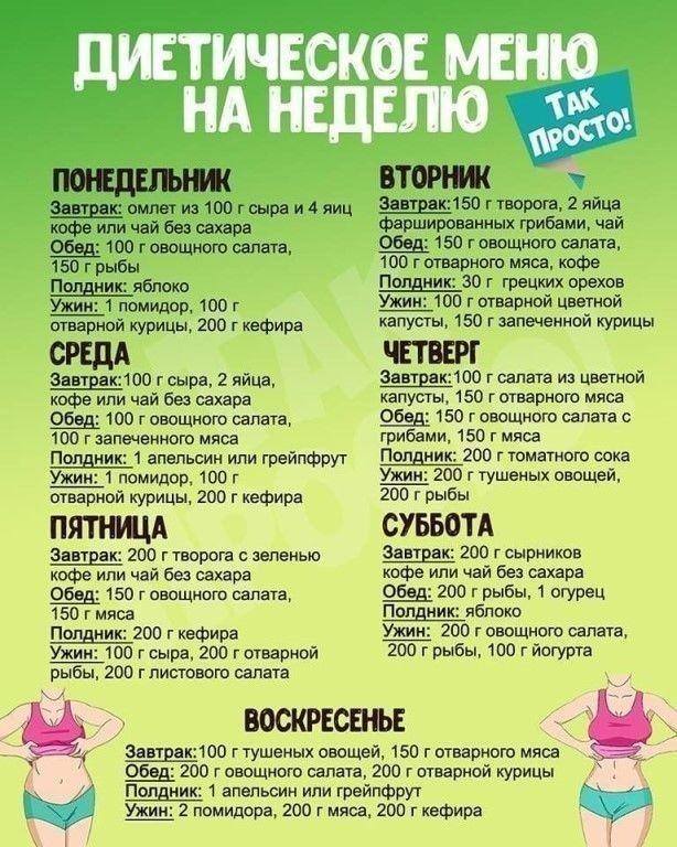 Примеры Похудения На Правильном Питании. Меню правильного питания на каждый день для похудения с рецептами