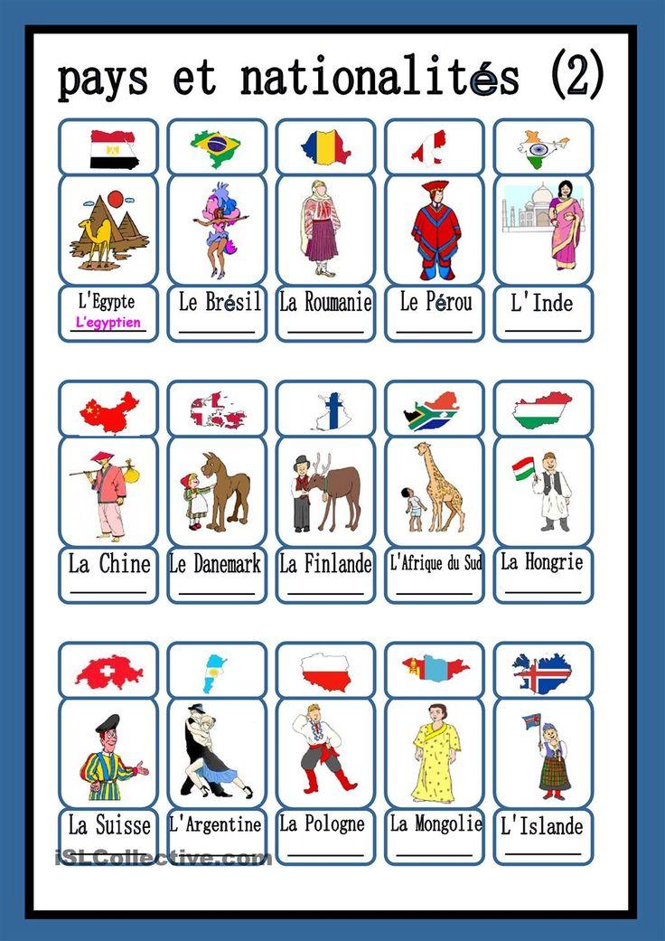 pays et nationalités (2). Exercice