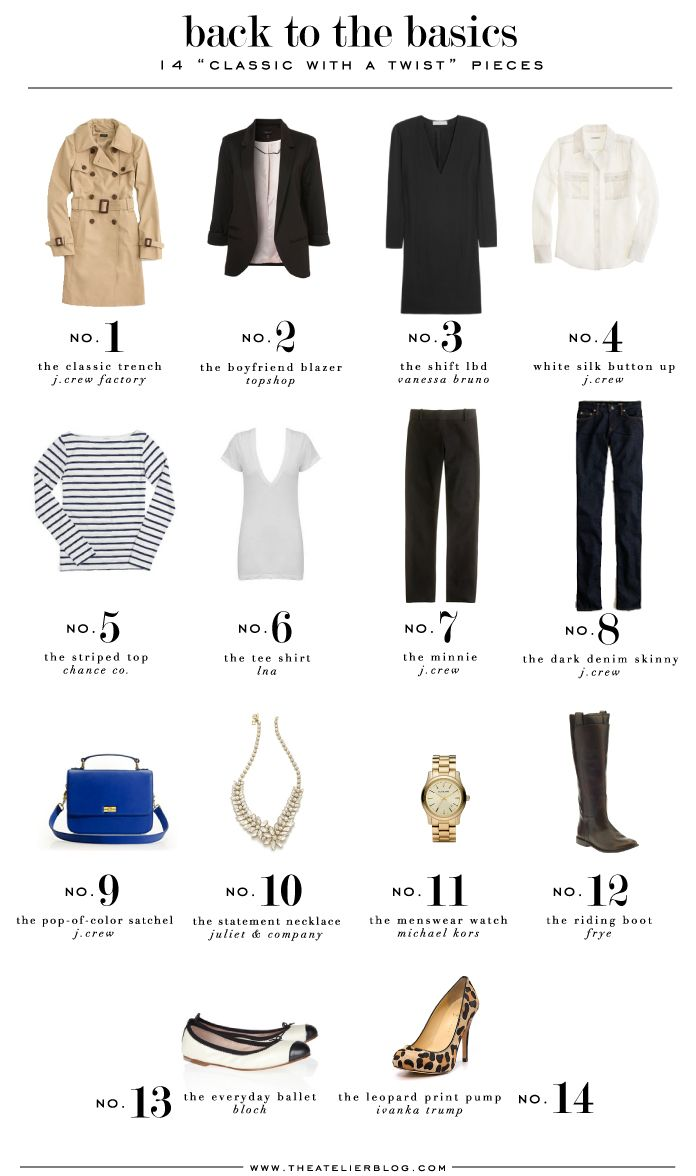 the atelier: I ♥ Your Style: Back to the Basics