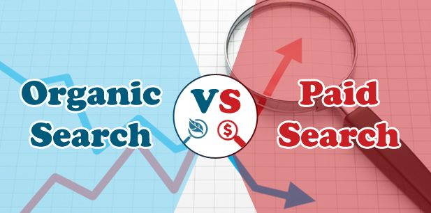 #Organic #Search Vs #Paid #Search - Which Techniques Should You Apply For Improving Your #Online #Presence