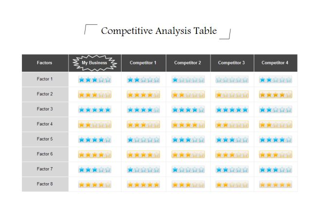 Comparison Table Competitor Analysis Competitive Analysis Analysis
