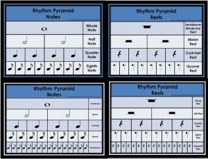 FREE download: EIGHT Rhythm Pyramid Charts using notes and rests with both American and British terminology! :-)