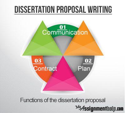 Help writing dissertation proposals a grant