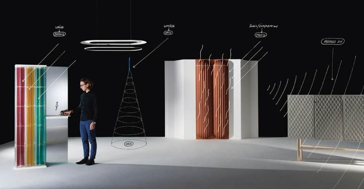 Aménagement et mobilier interactif : les designers innovent ‹ Esprit meuble le mag