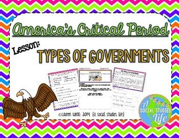 Articles of Confederation Types of Governments •   Students will research the definition of and reasons for government within a nation; first by creating their own government & discussing in a whole-group setting; activity and discussion of need for government and types of governments: direct democracy, limited monarchy, aristocracy, dictatorship, oligarchy, representative democracy, absolute monarchy