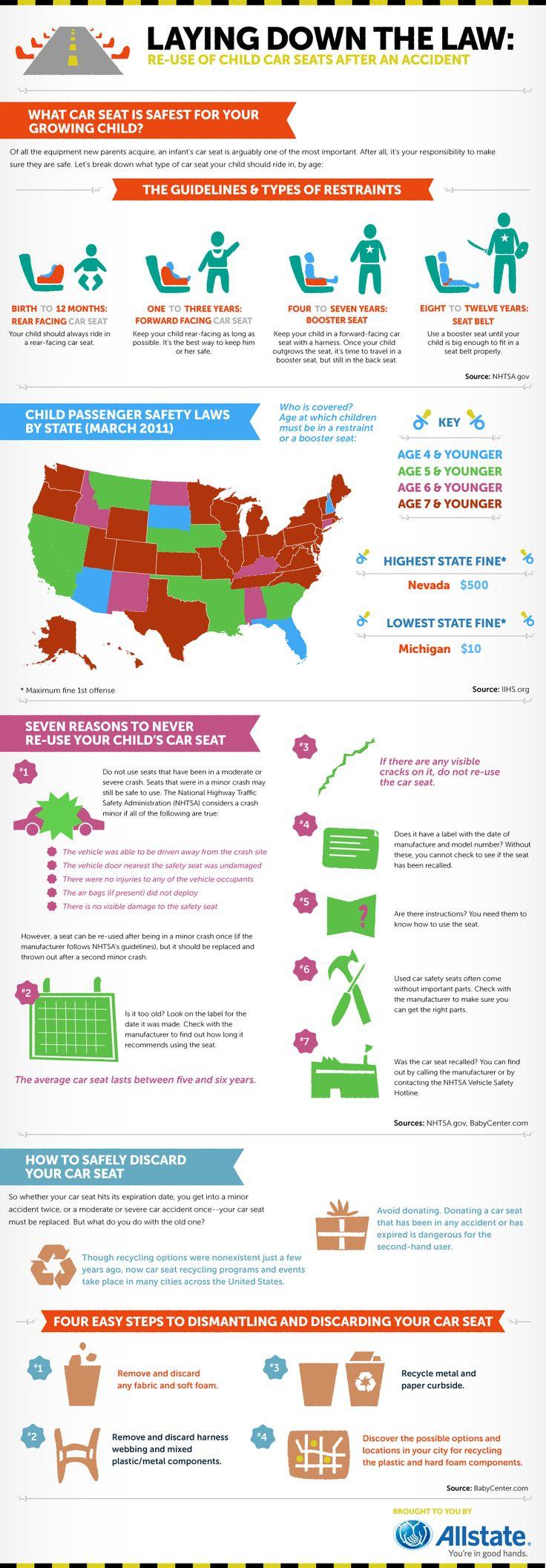 Florida car seat laws - Car Seat 101 Keeping Kids Safe Infographic
