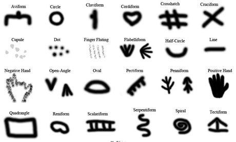 Paleolithic Symbols 2: Some of the symbols found to recur among Palaeolithic cave paintings and other artefacts. Photograph: Genevieve von Petzinger. click through for Guardian story