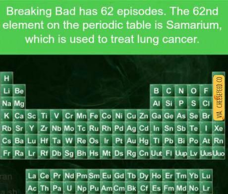 11 best random fking stuff images on pinterest drawings funny just one more fact of breaking bad for more cool funny gif urtaz Gallery