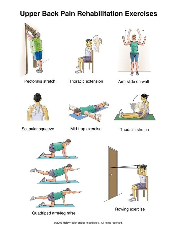 Upper Back Pain Rehabilitation Exercises rehabilitation ...