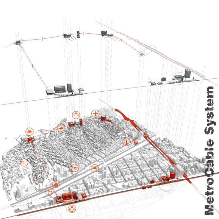 system diagram - Metro Cable Caracas, Venezuela | Urban-Think Tank | 2013