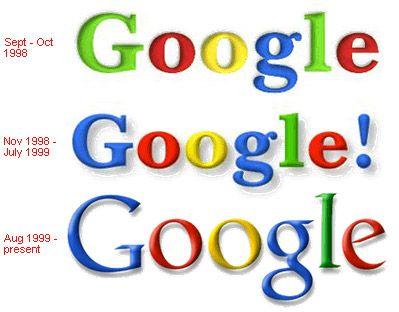 """GOOGLE. Al principio se llamaba BackRub, debido a su mayor habilidad para analizar back links. En 1997 se transforma en Google que procede de un juego de palabras entre el número gúgol (googol) (término improvisado por el sobrino de nueve años de Edward Kasner, Milton Sirotta, en1938, que representa el 10 elevado a la 100) y las gafas (goggles). En 1998 se diseña el logo actual. Tomó sus colores de las piezas Lego con que estaba armado el """"CPU"""" del primer servidor en el que funcionó el…"""