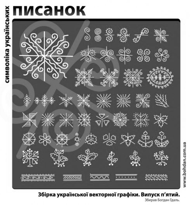 Pysanky patterns  www.pysankybasics.com